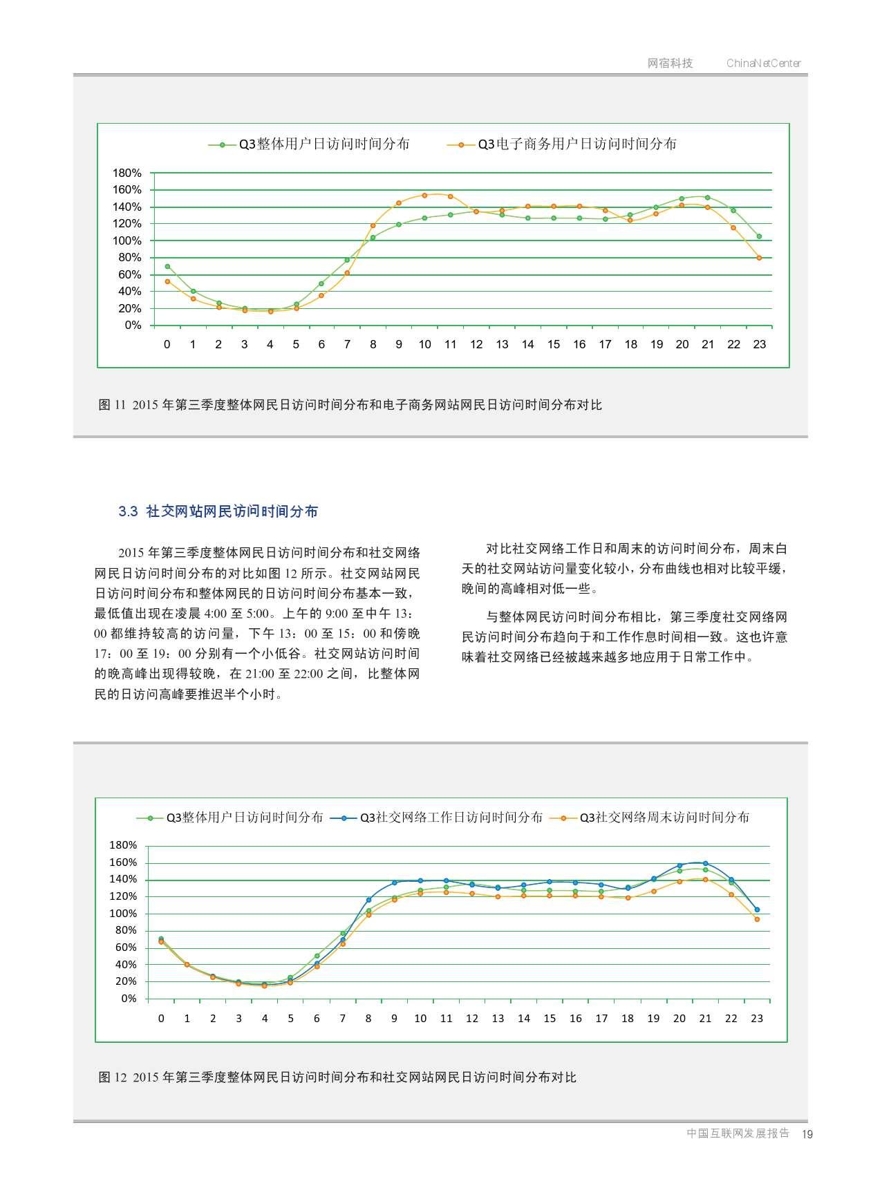 网宿:2015年Q3互联网报告_000018