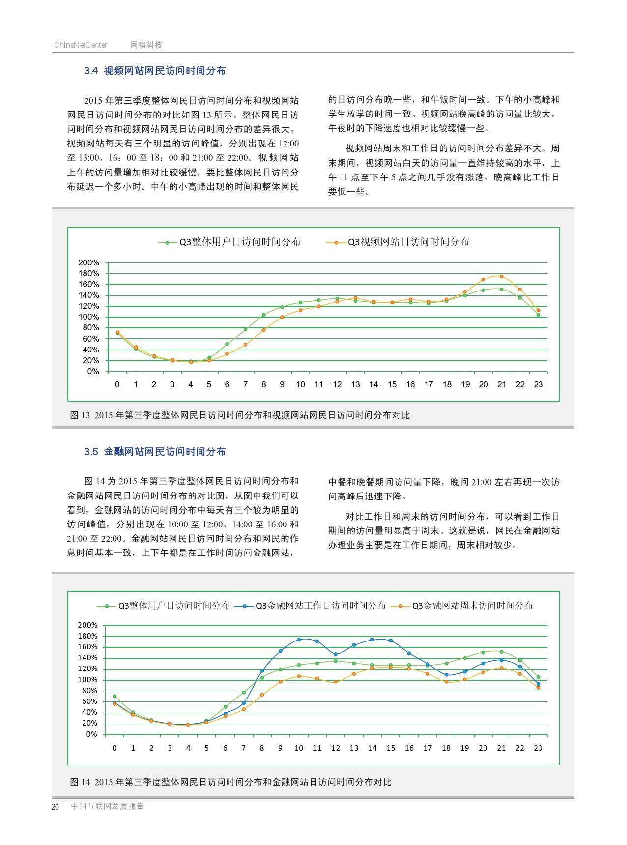 网宿:2015年Q3互联网报告_000019