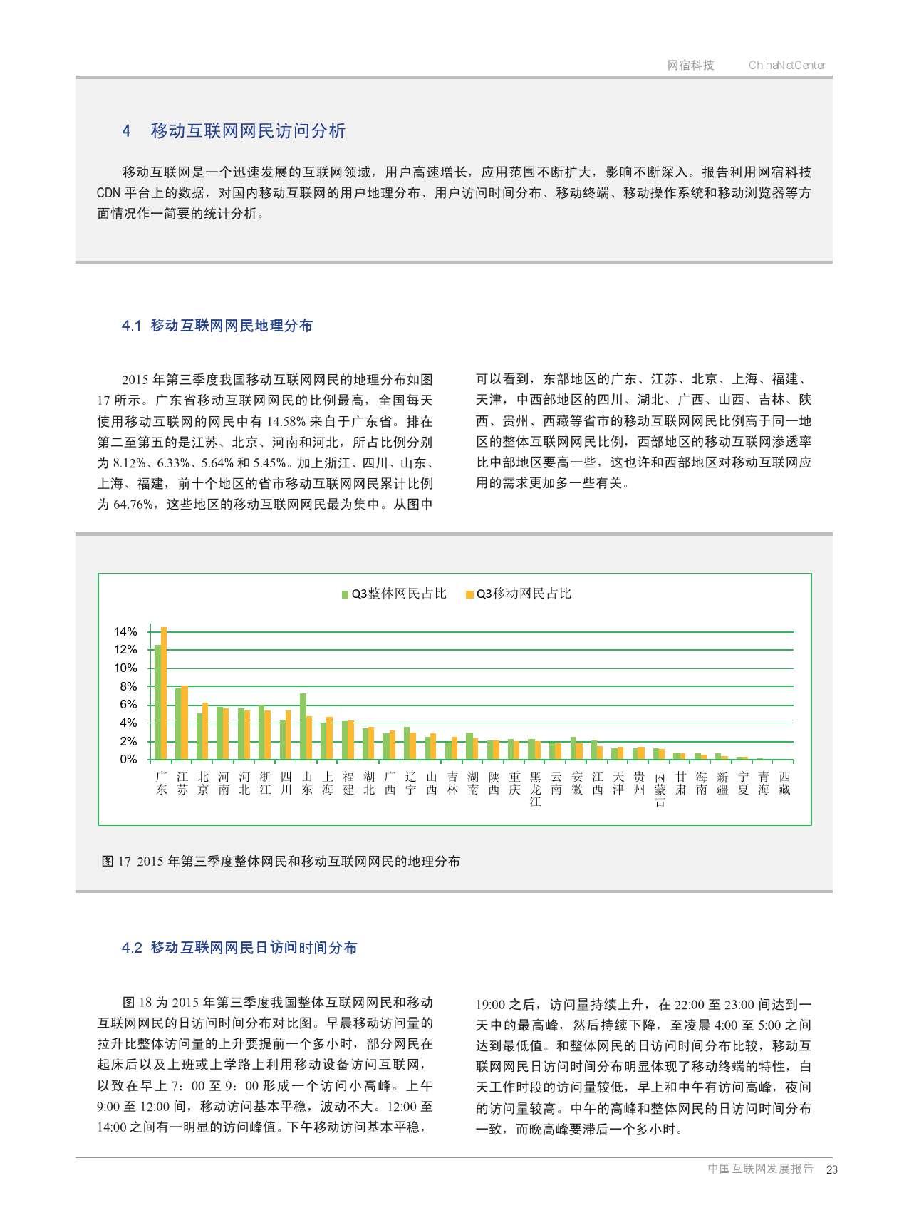 网宿:2015年Q3互联网报告_000022