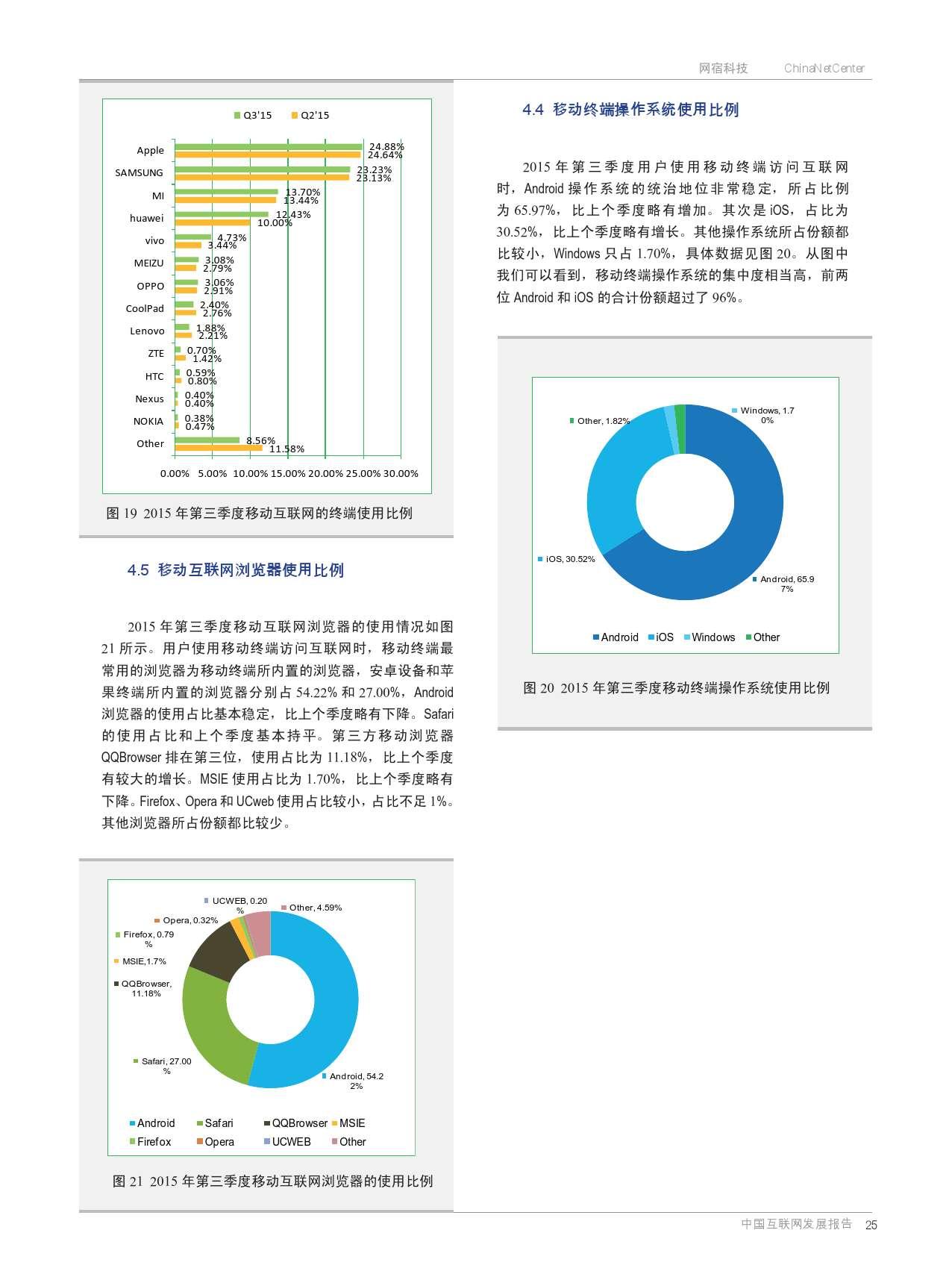 网宿:2015年Q3互联网报告_000024