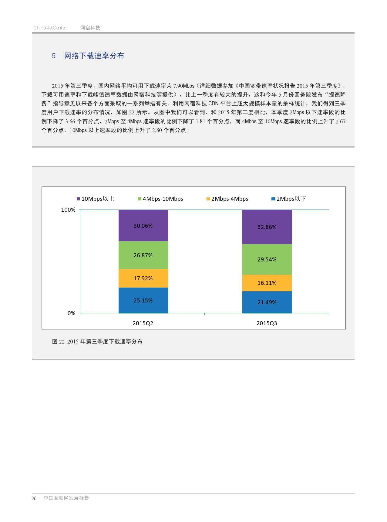 网宿:2015年Q3互联网报告_000025