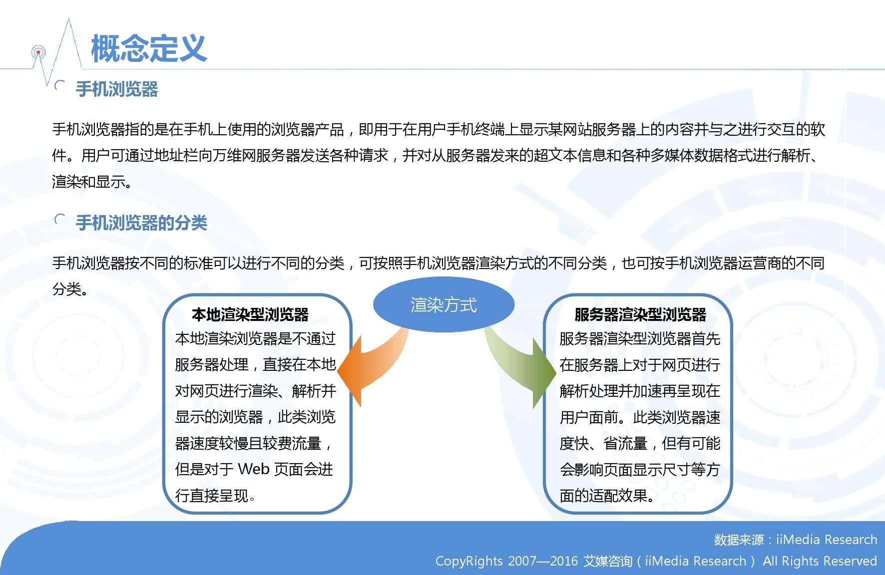 艾媒咨询:2015-2016年中国手机浏览器市场研究报告_000003