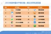 iiMedia Research:2015-2016年中国手机浏览器市场研究