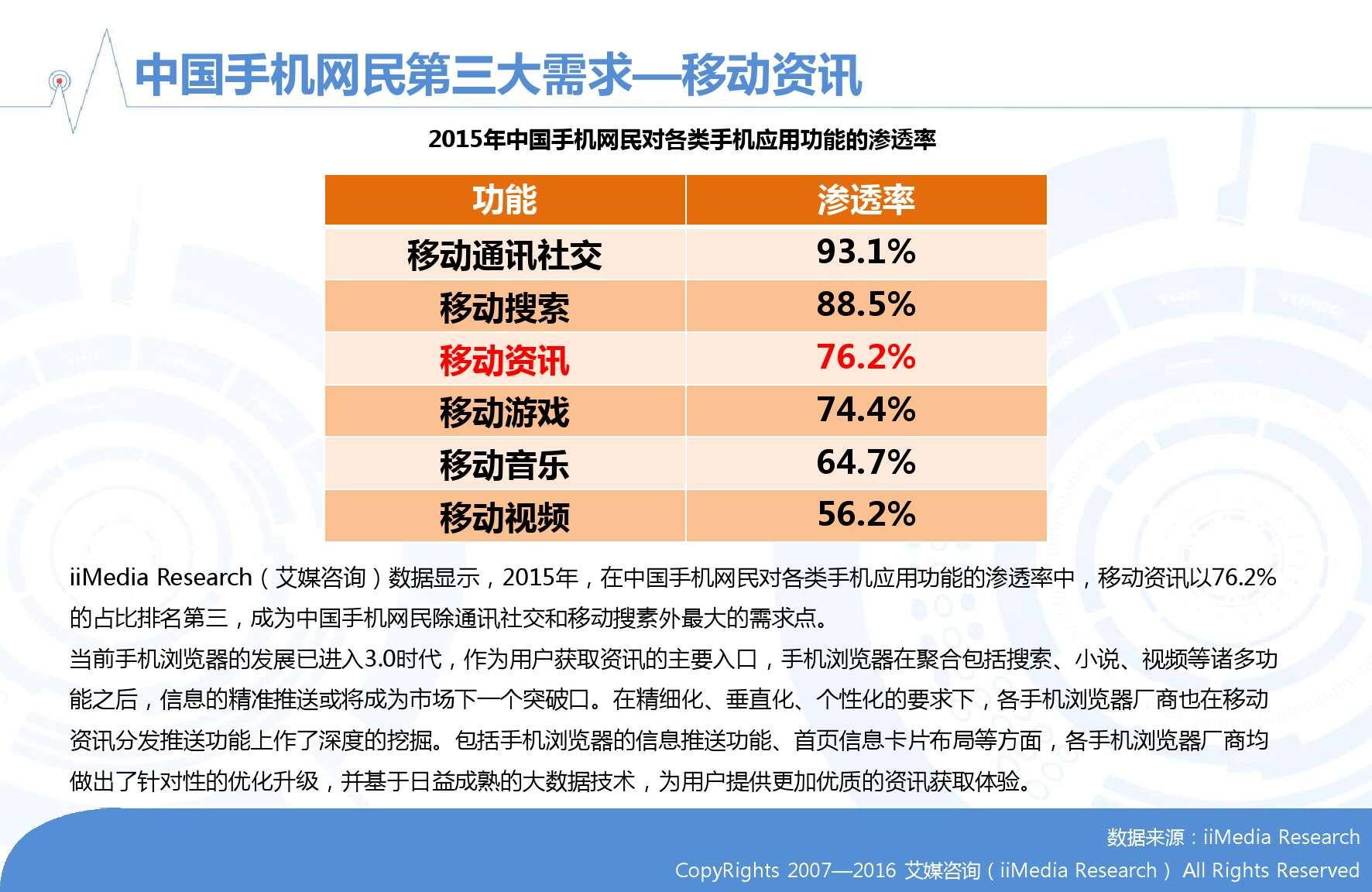 艾媒咨询:2015-2016年中国手机浏览器市场研究报告_000017