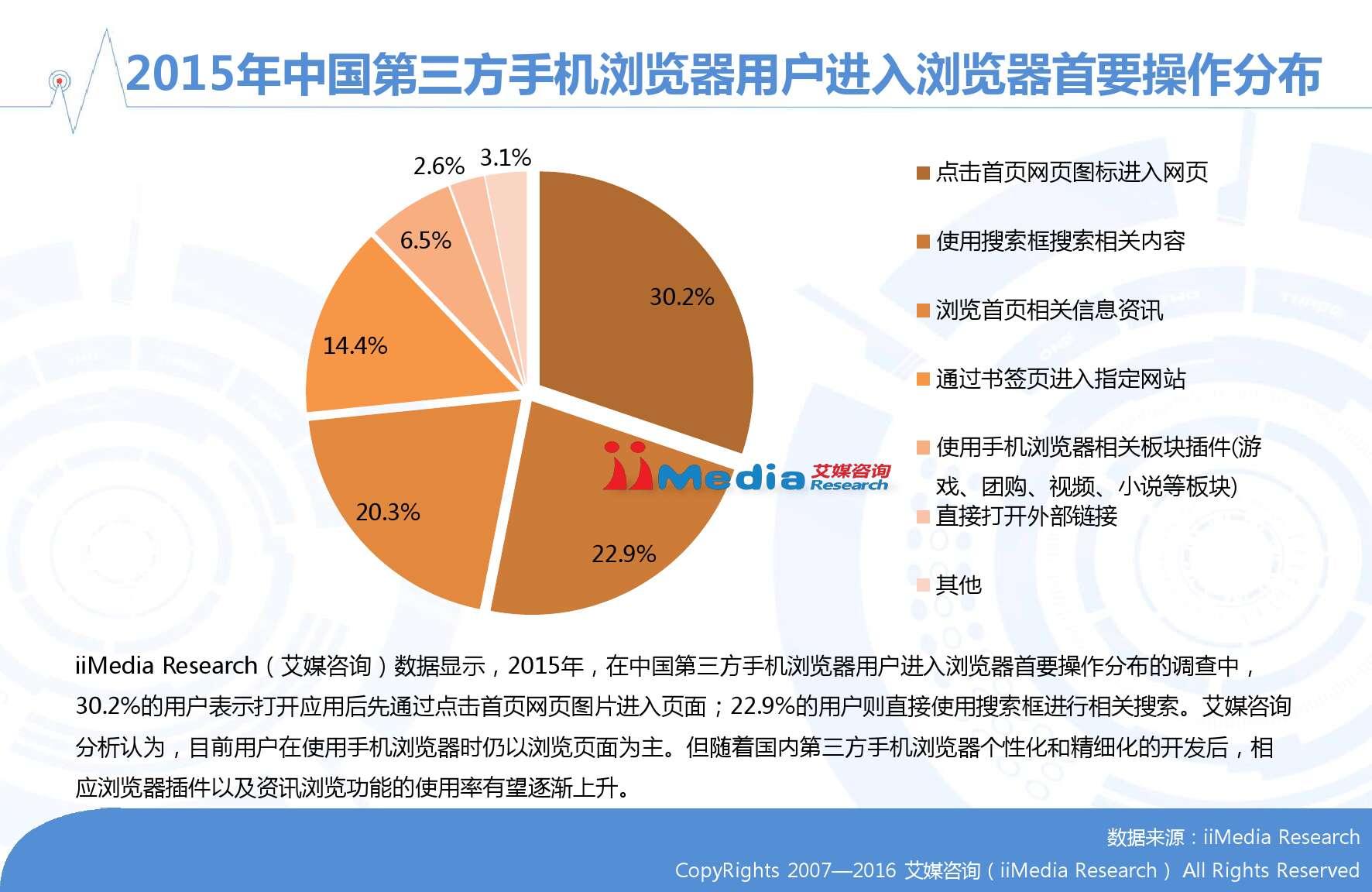 艾媒咨询:2015-2016年中国手机浏览器市场研究报告_000018