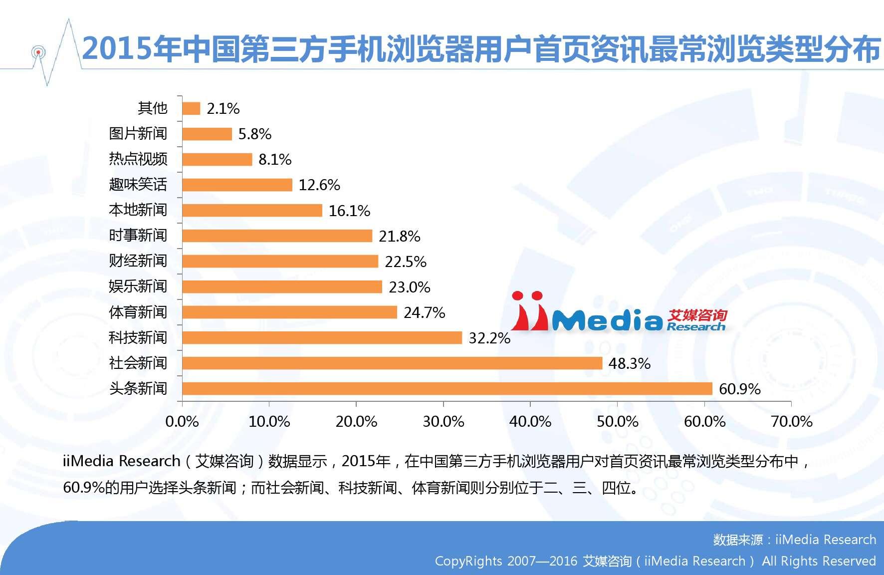 艾媒咨询:2015-2016年中国手机浏览器市场研究报告_000020