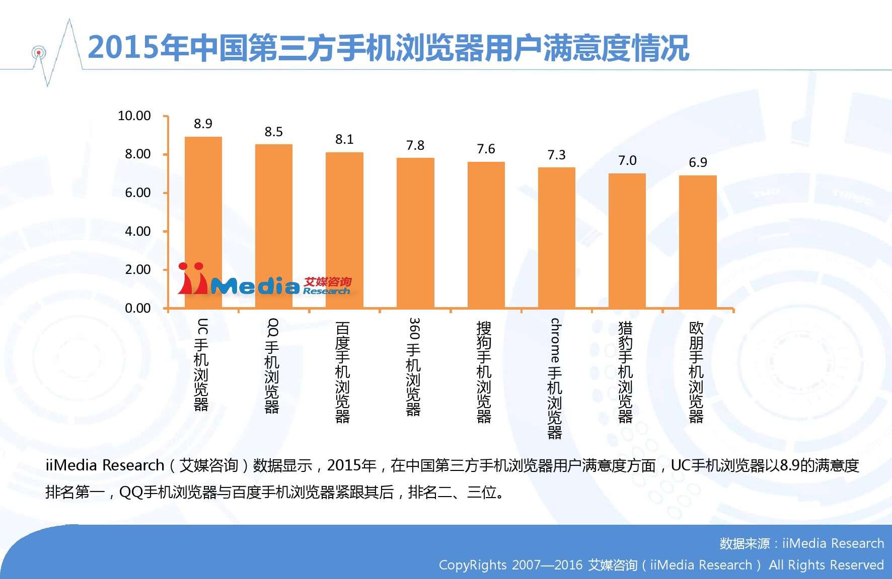 艾媒咨询:2015-2016年中国手机浏览器市场研究报告_000024