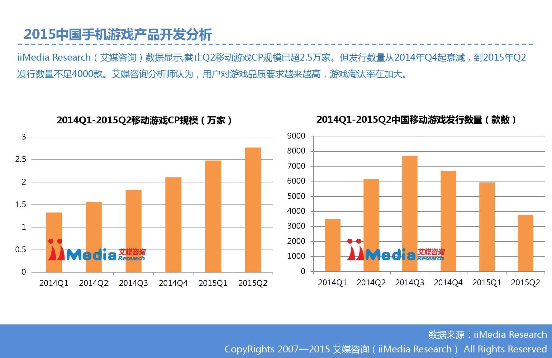 艾媒咨询:2015Q3中国手机游戏市场季度监测报告_000007