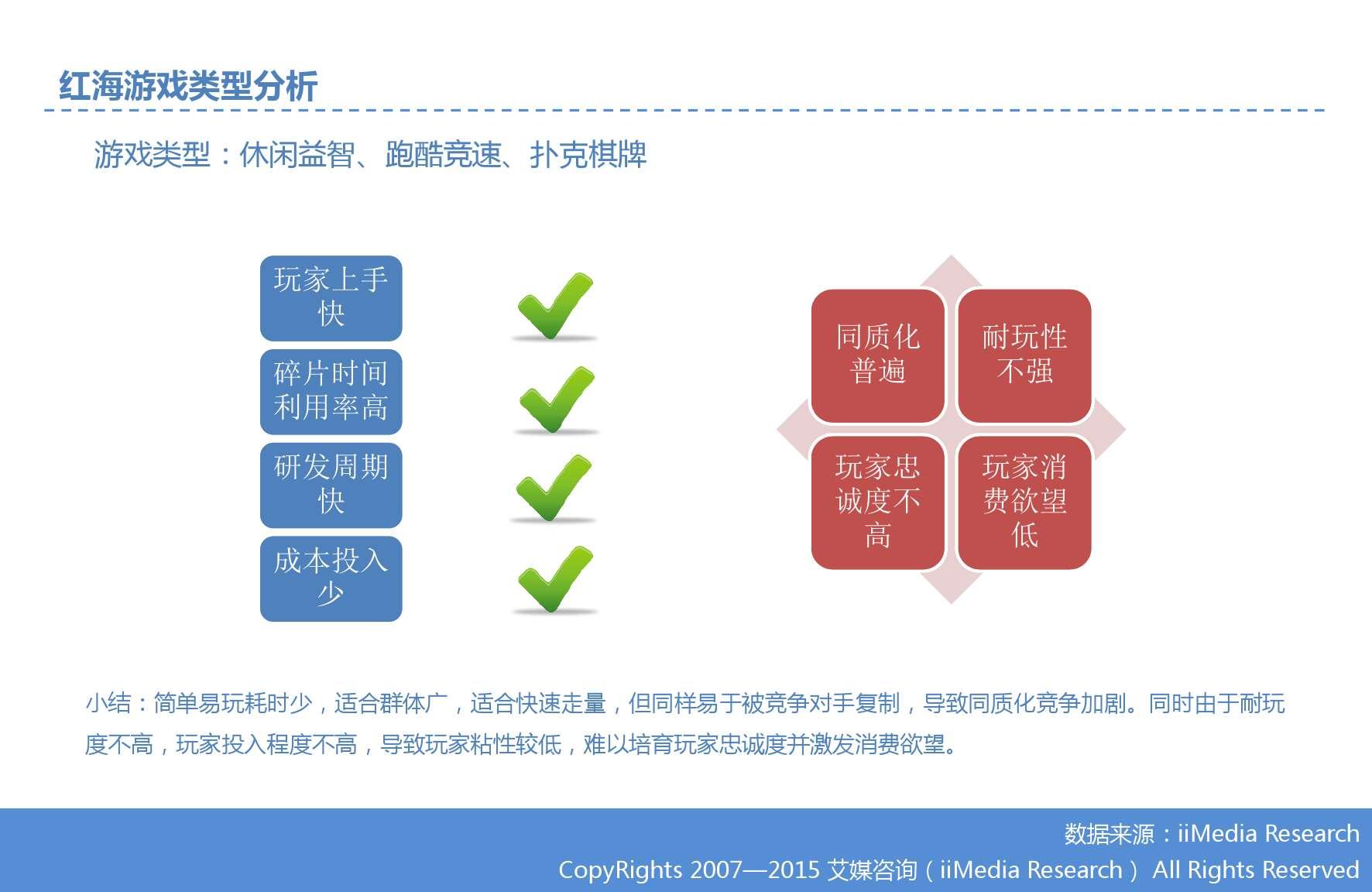 艾媒咨询:2015Q3中国手机游戏市场季度监测报告_000012