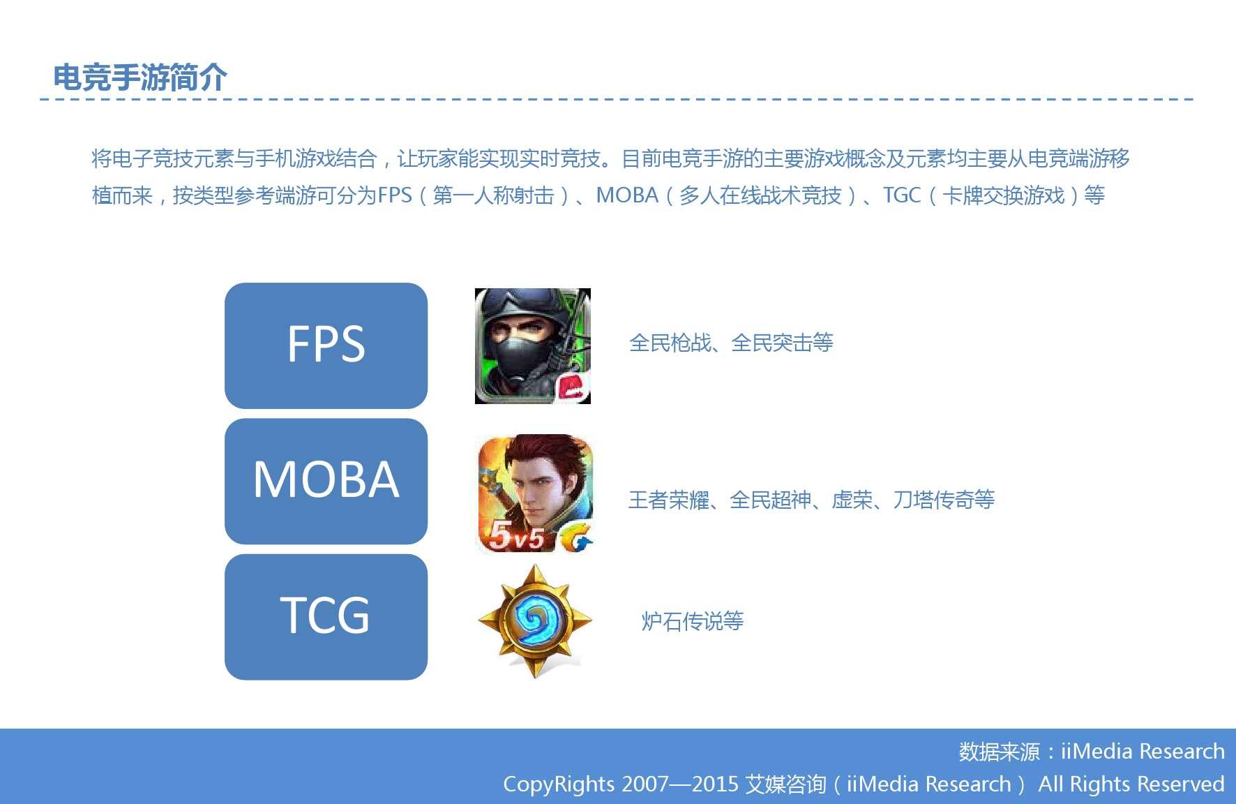 艾媒咨询:2015Q3中国手机游戏市场季度监测报告_000014