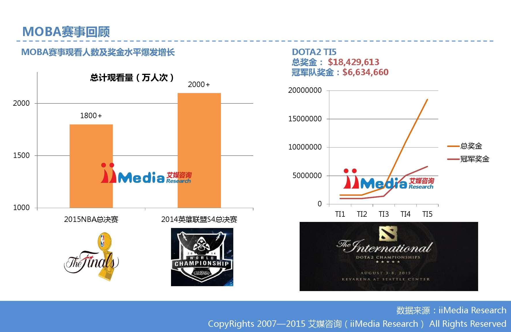 艾媒咨询:2015Q3中国手机游戏市场季度监测报告_000020