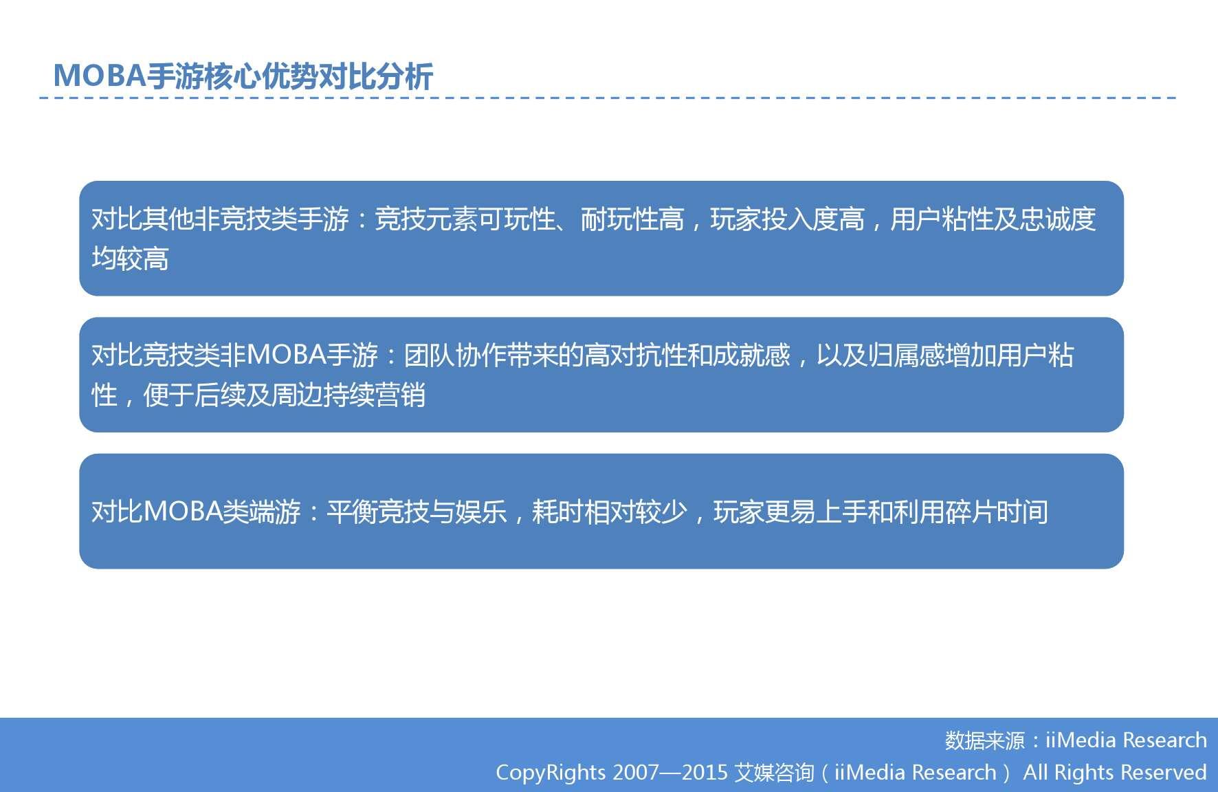 艾媒咨询:2015Q3中国手机游戏市场季度监测报告_000023