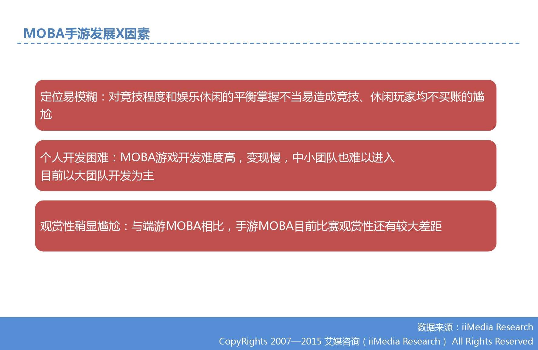 艾媒咨询:2015Q3中国手机游戏市场季度监测报告_000024
