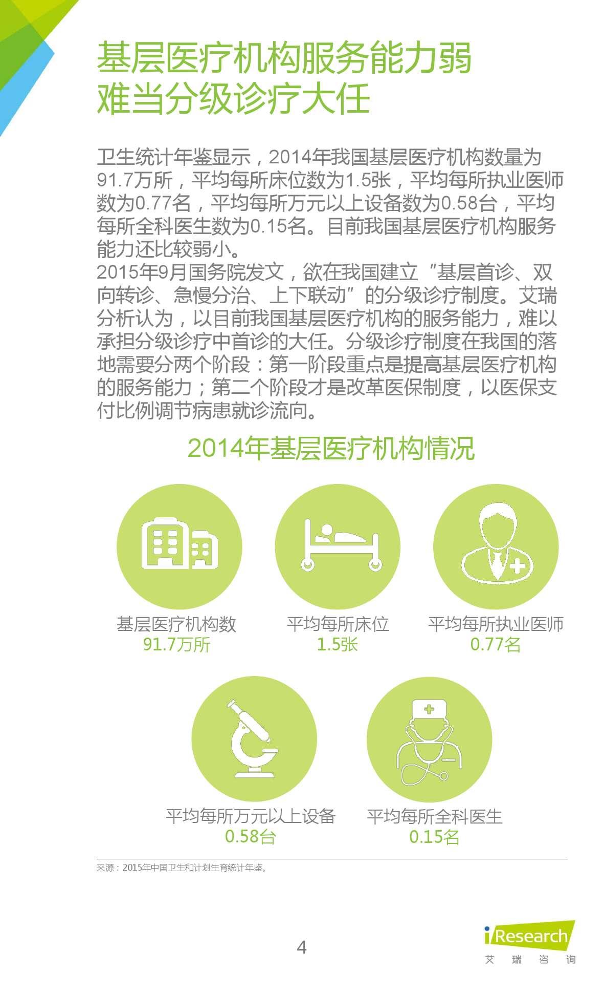 2015年中国在线问诊行业研究报告_000004