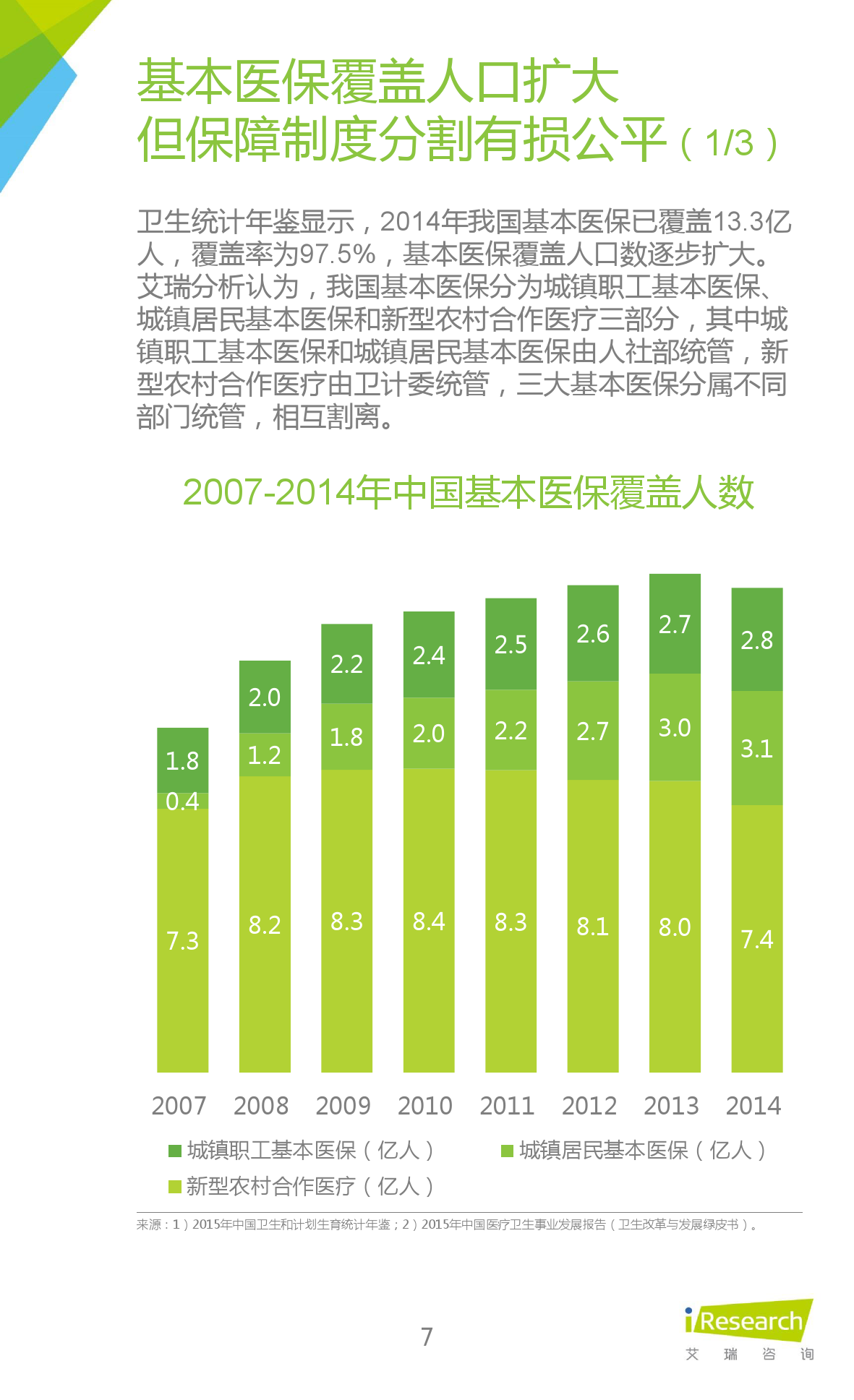 2015年中国在线问诊行业研究报告_000007