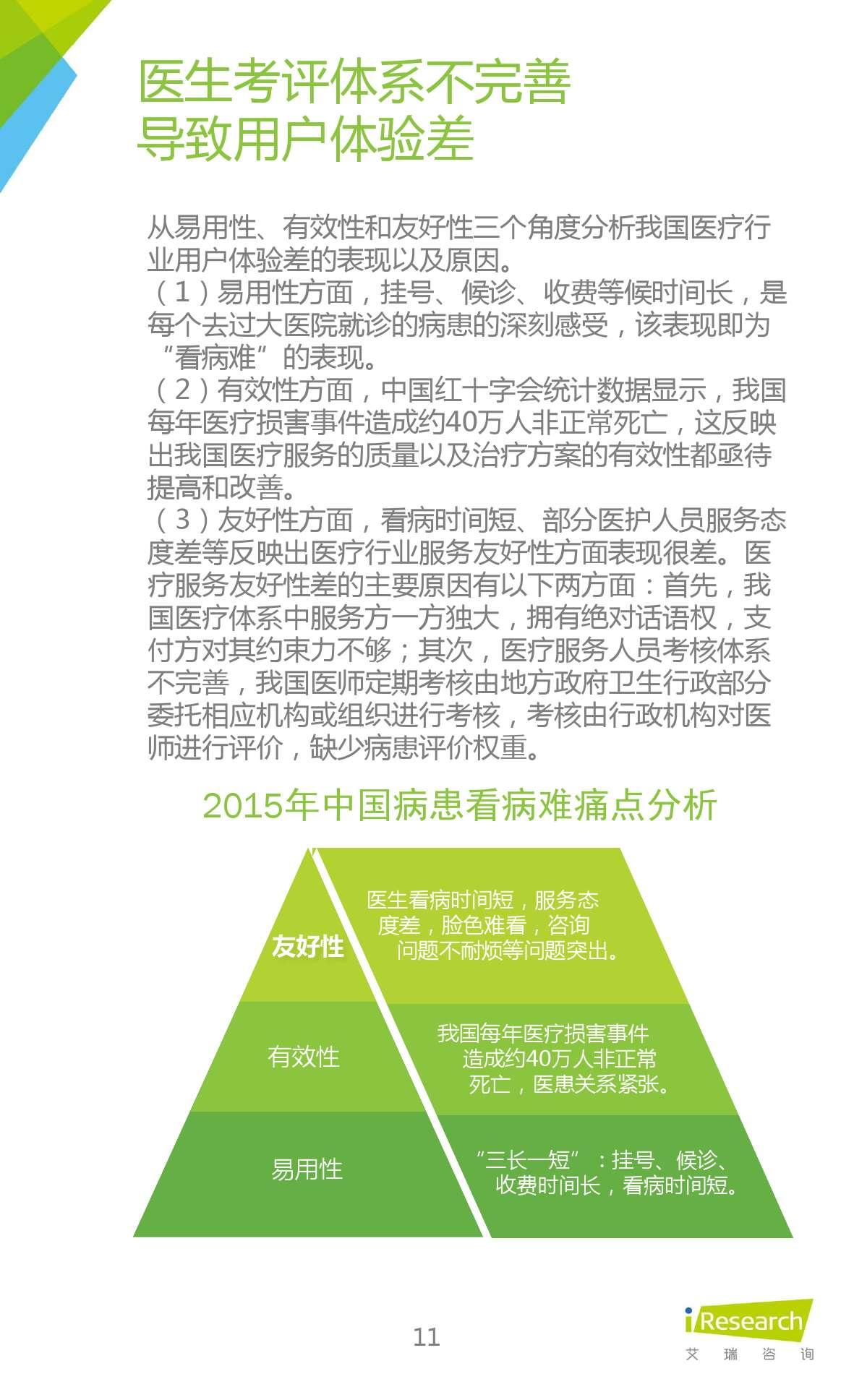 2015年中国在线问诊行业研究报告_000011