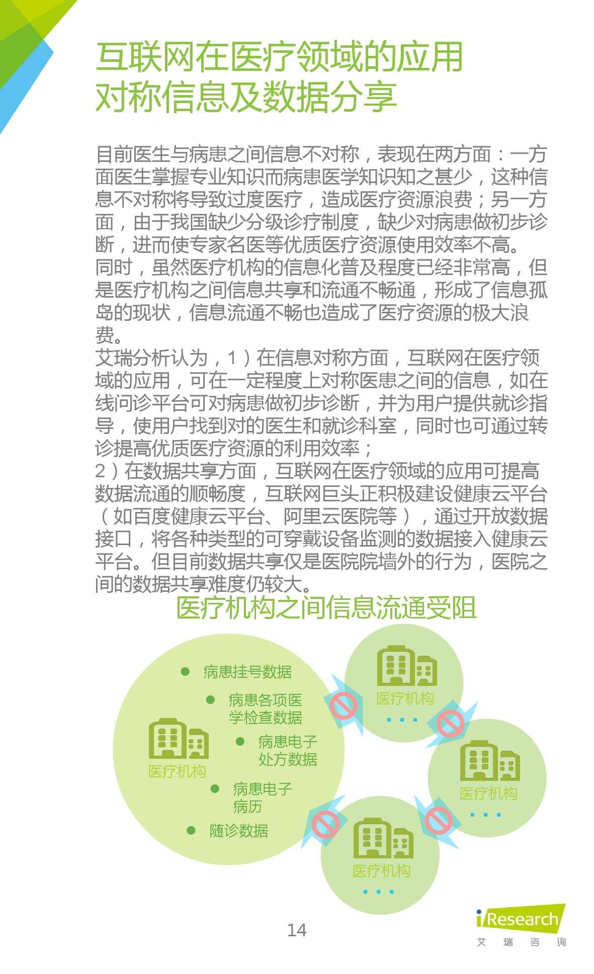 2015年中国在线问诊行业研究报告_000014