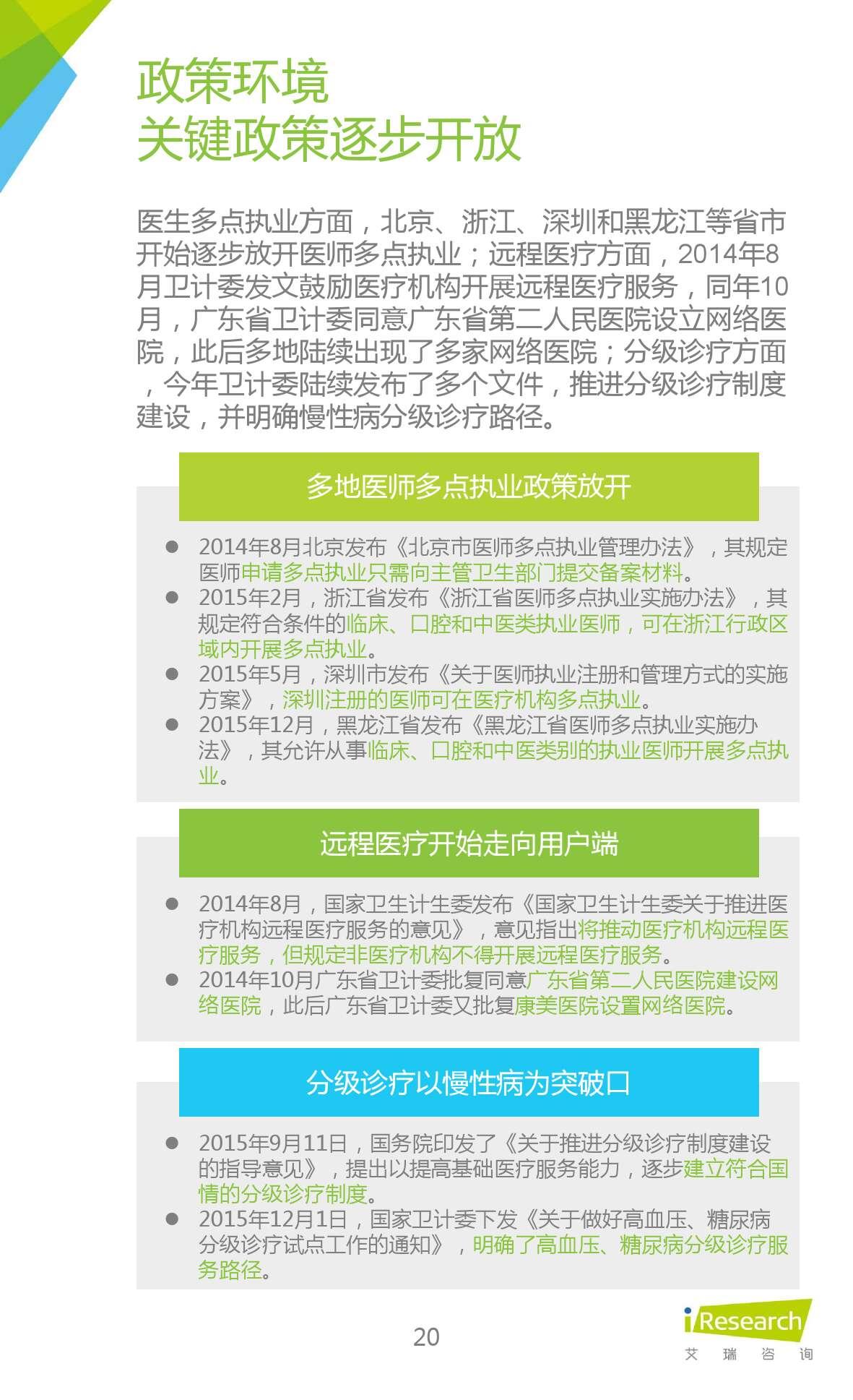 2015年中国在线问诊行业研究报告_000020
