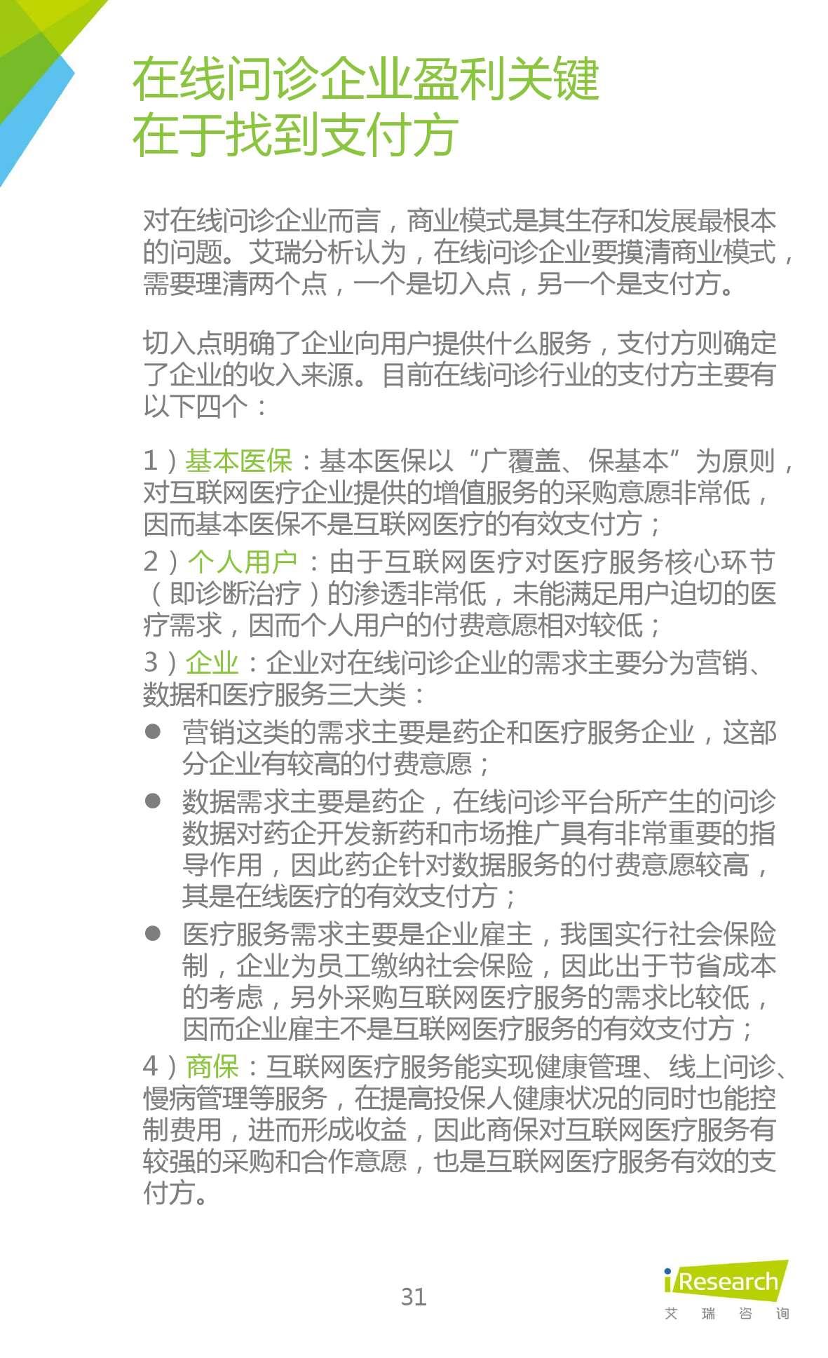 2015年中国在线问诊行业研究报告_000031