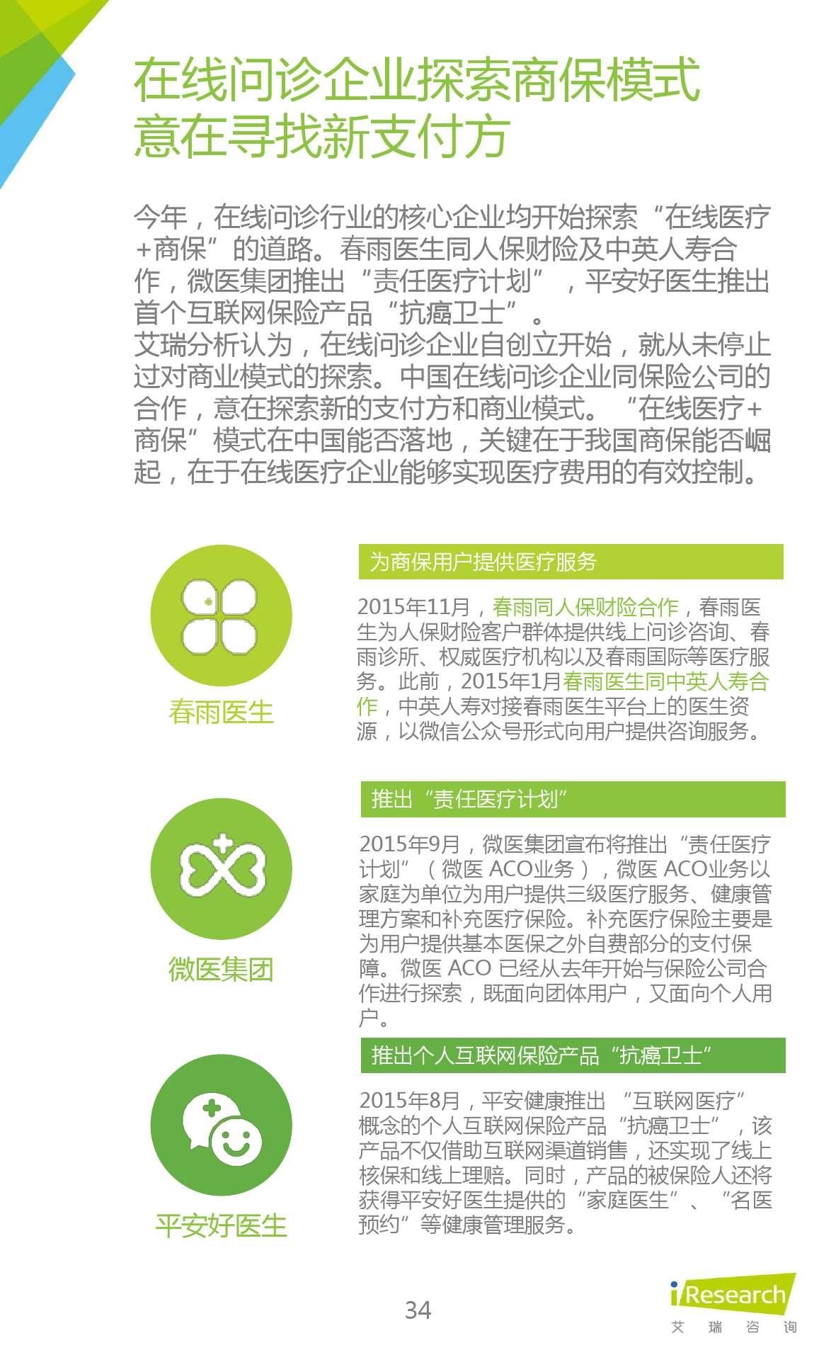 2015年中国在线问诊行业研究报告_000034