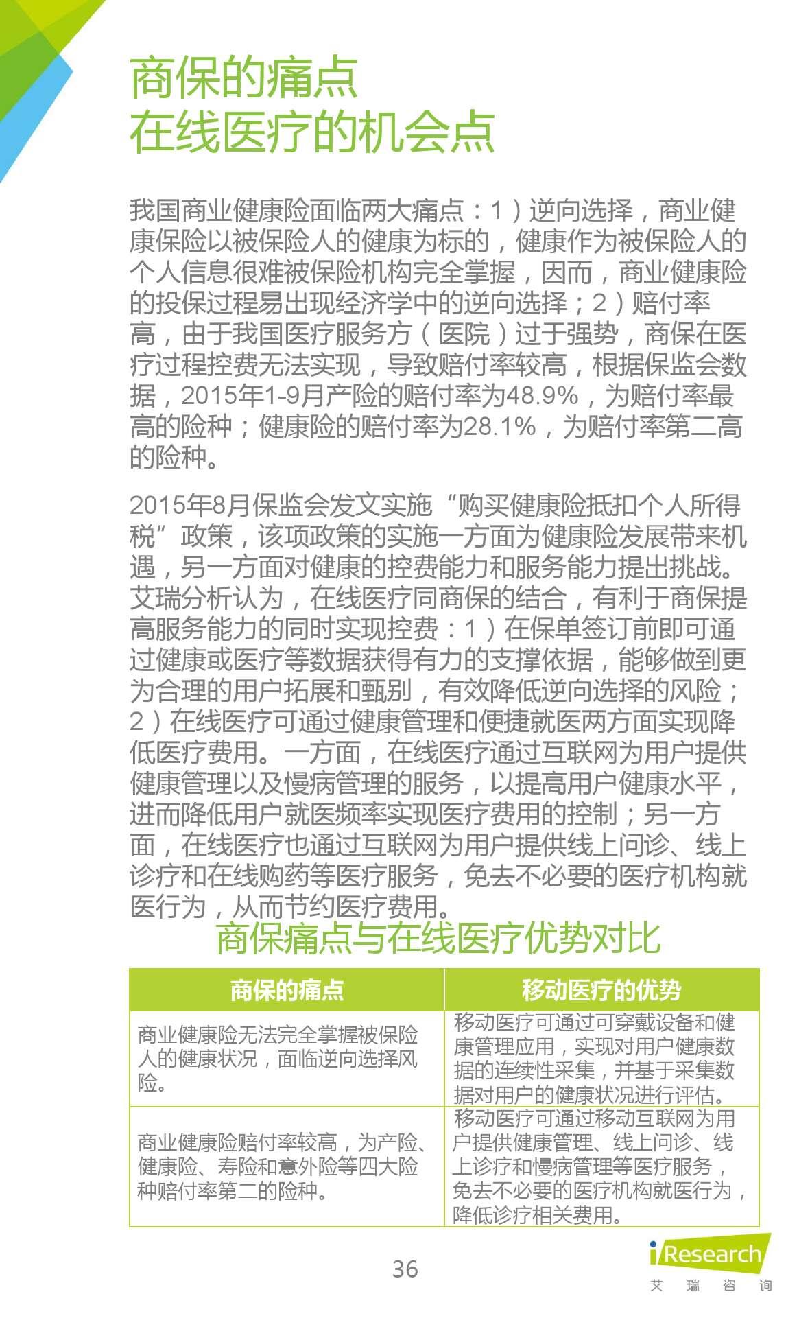 2015年中国在线问诊行业研究报告_000036