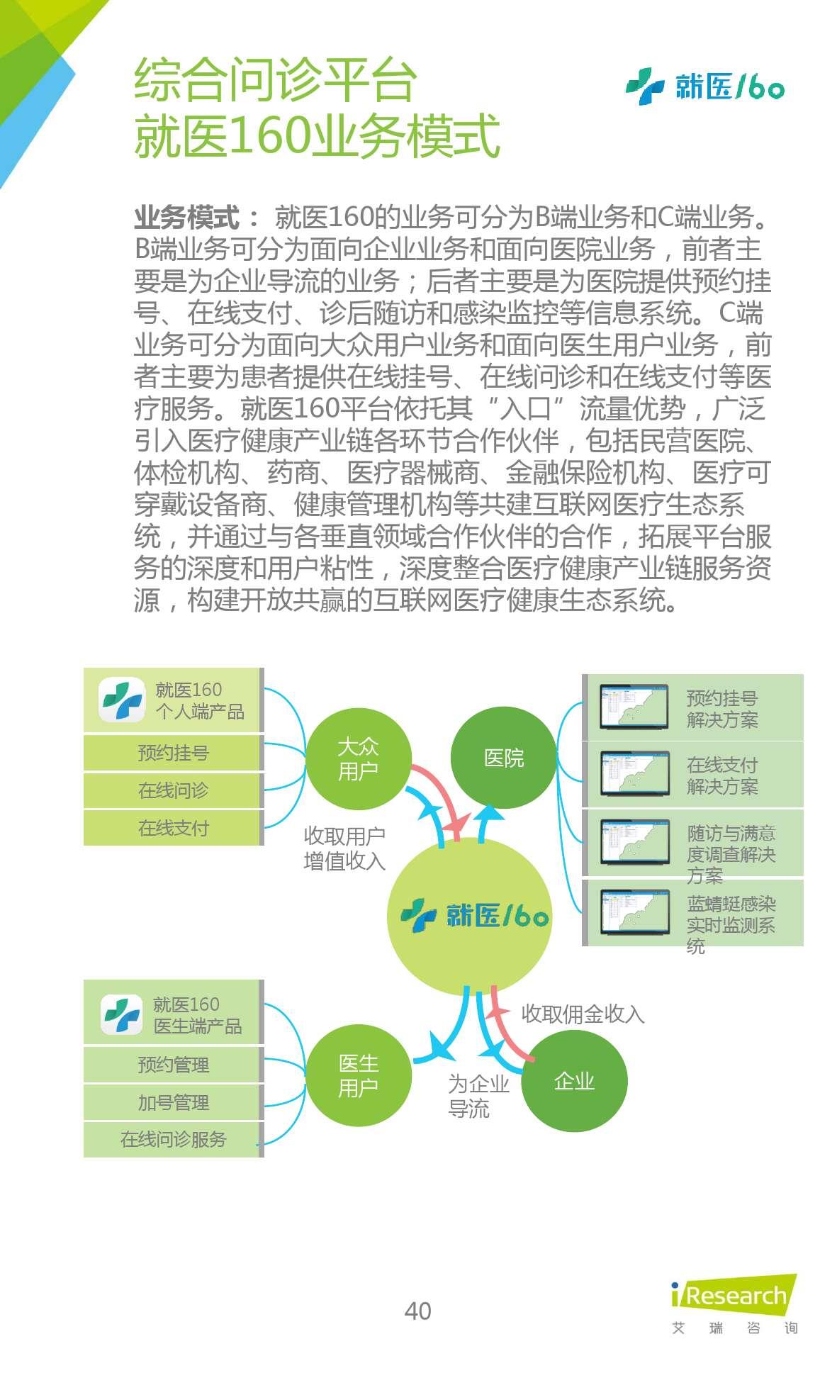 2015年中国在线问诊行业研究报告_000040
