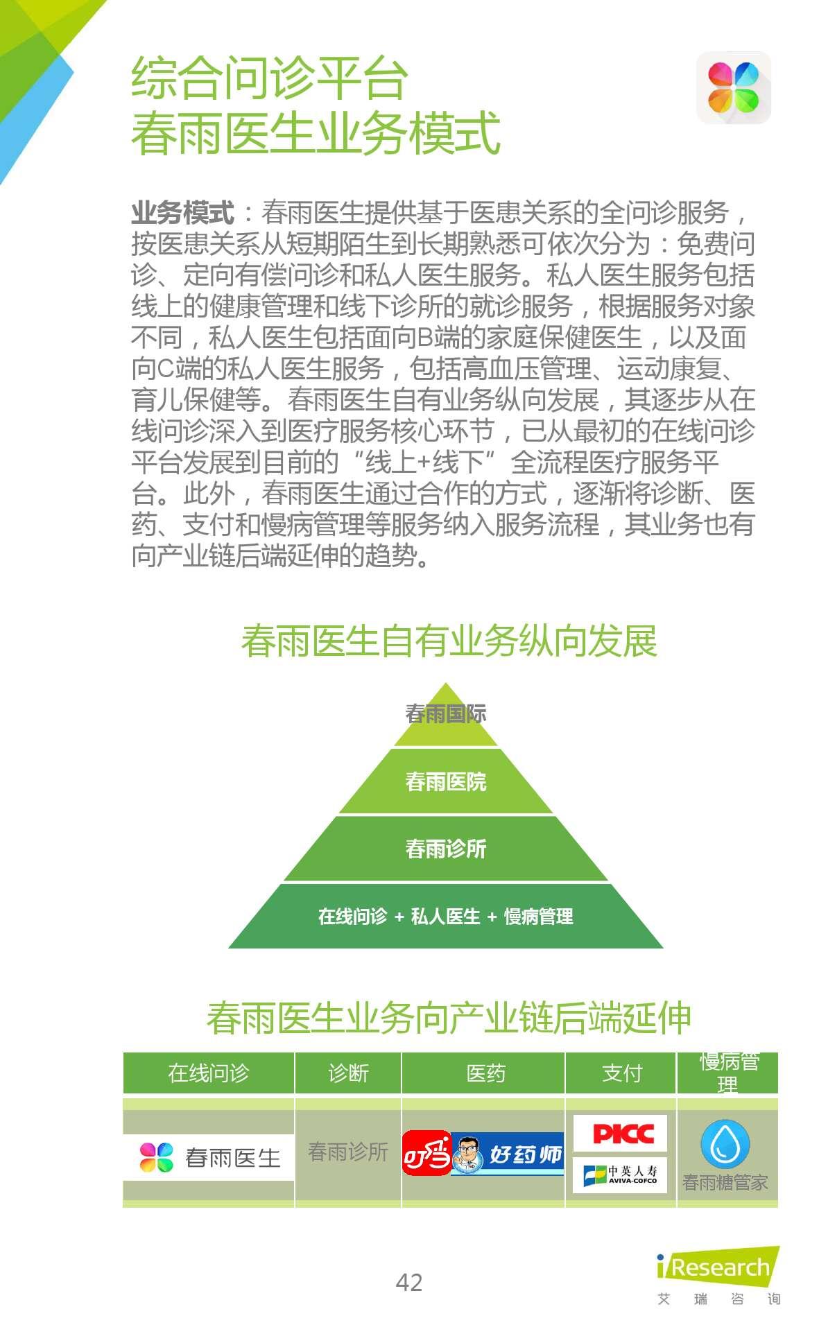 2015年中国在线问诊行业研究报告_000042