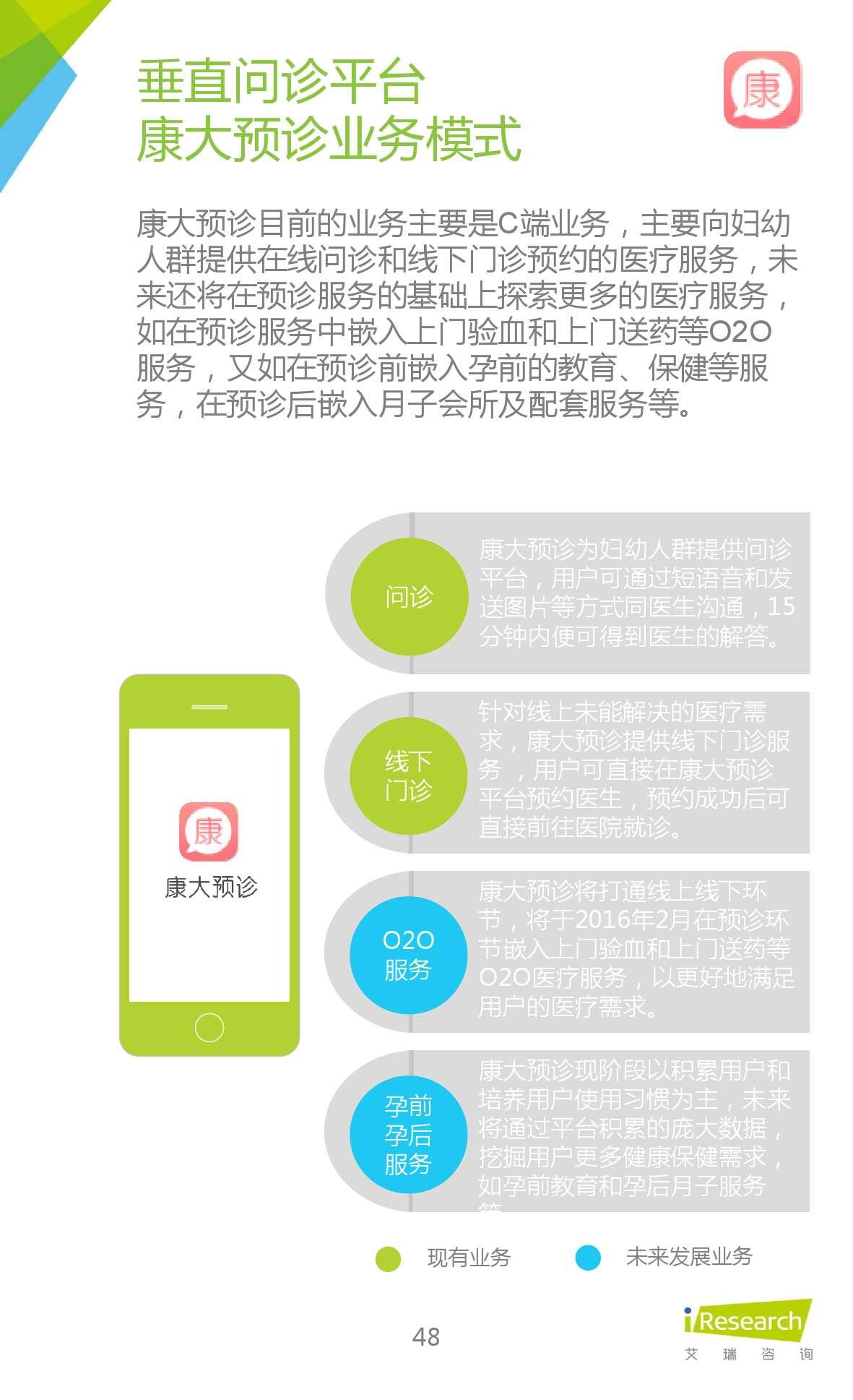 2015年中国在线问诊行业研究报告_000048