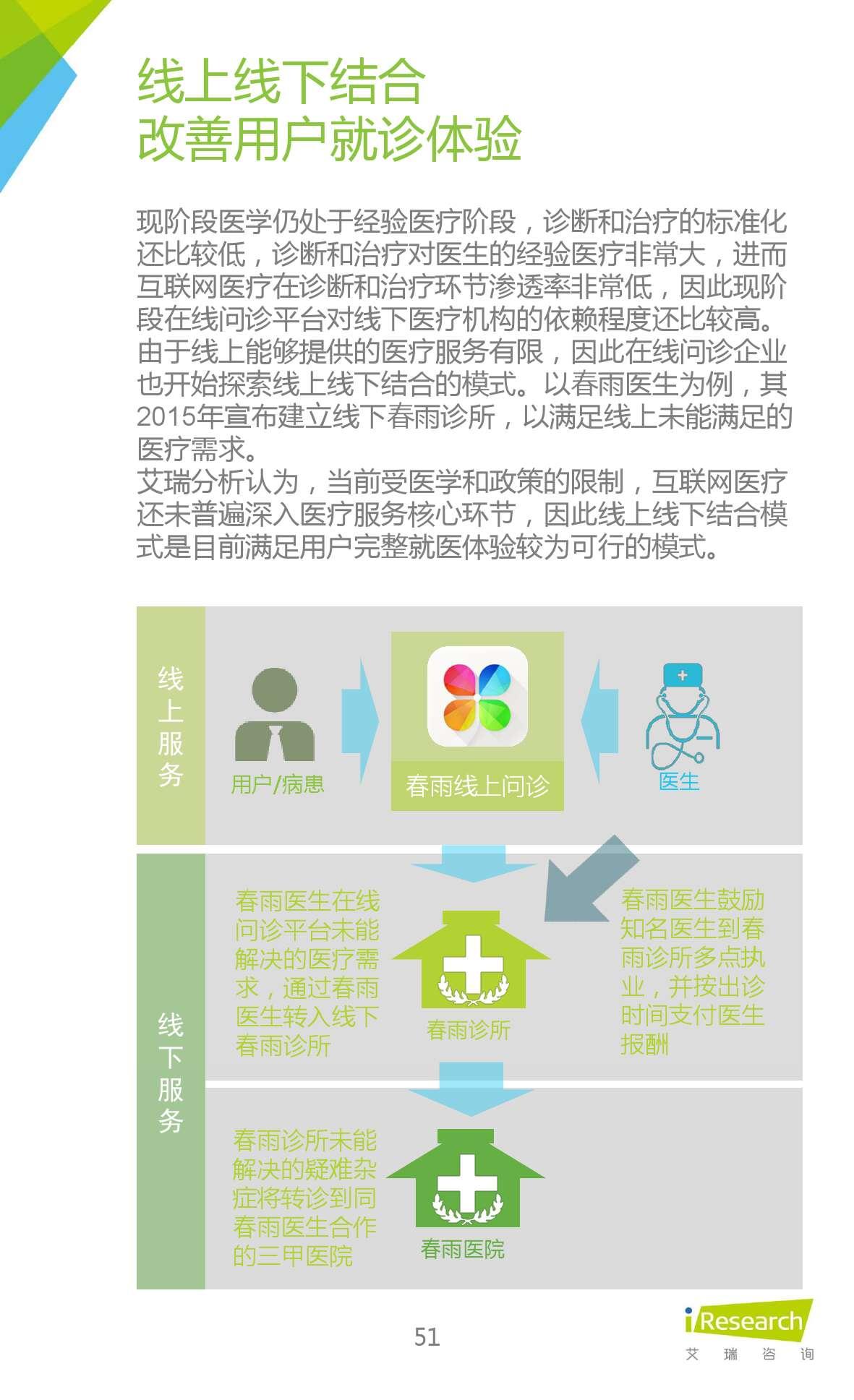 2015年中国在线问诊行业研究报告_000051