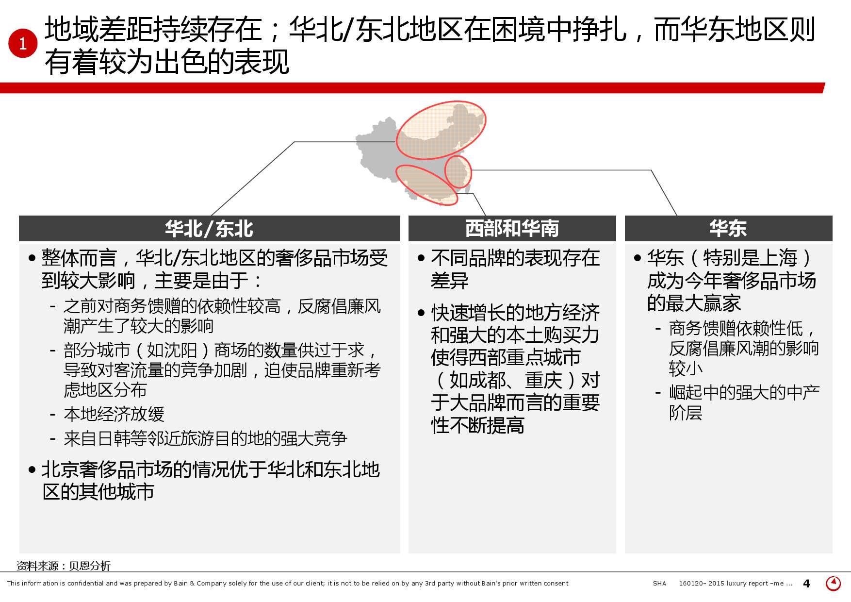 2015年中国奢侈品市场研究报告_000004