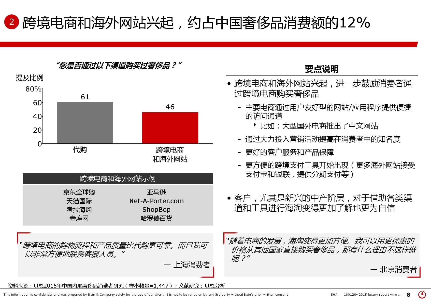2015年中国奢侈品市场研究报告_000008