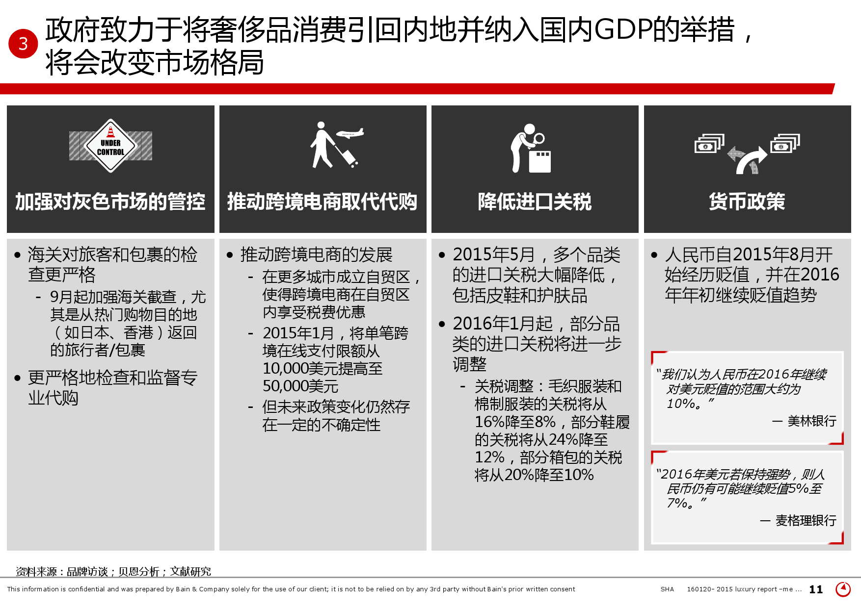 2015年中国奢侈品市场研究报告_000011