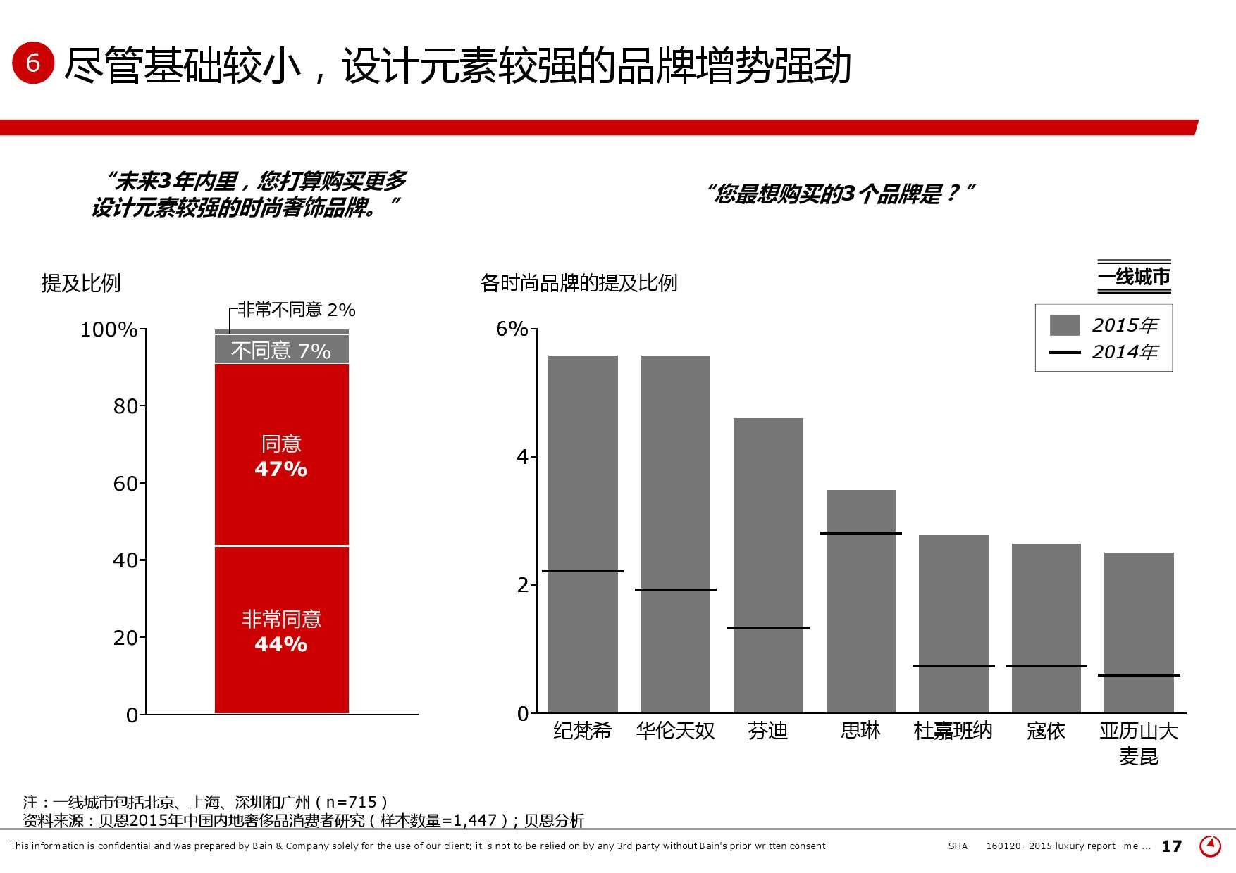 2015年中国奢侈品市场研究报告_000017