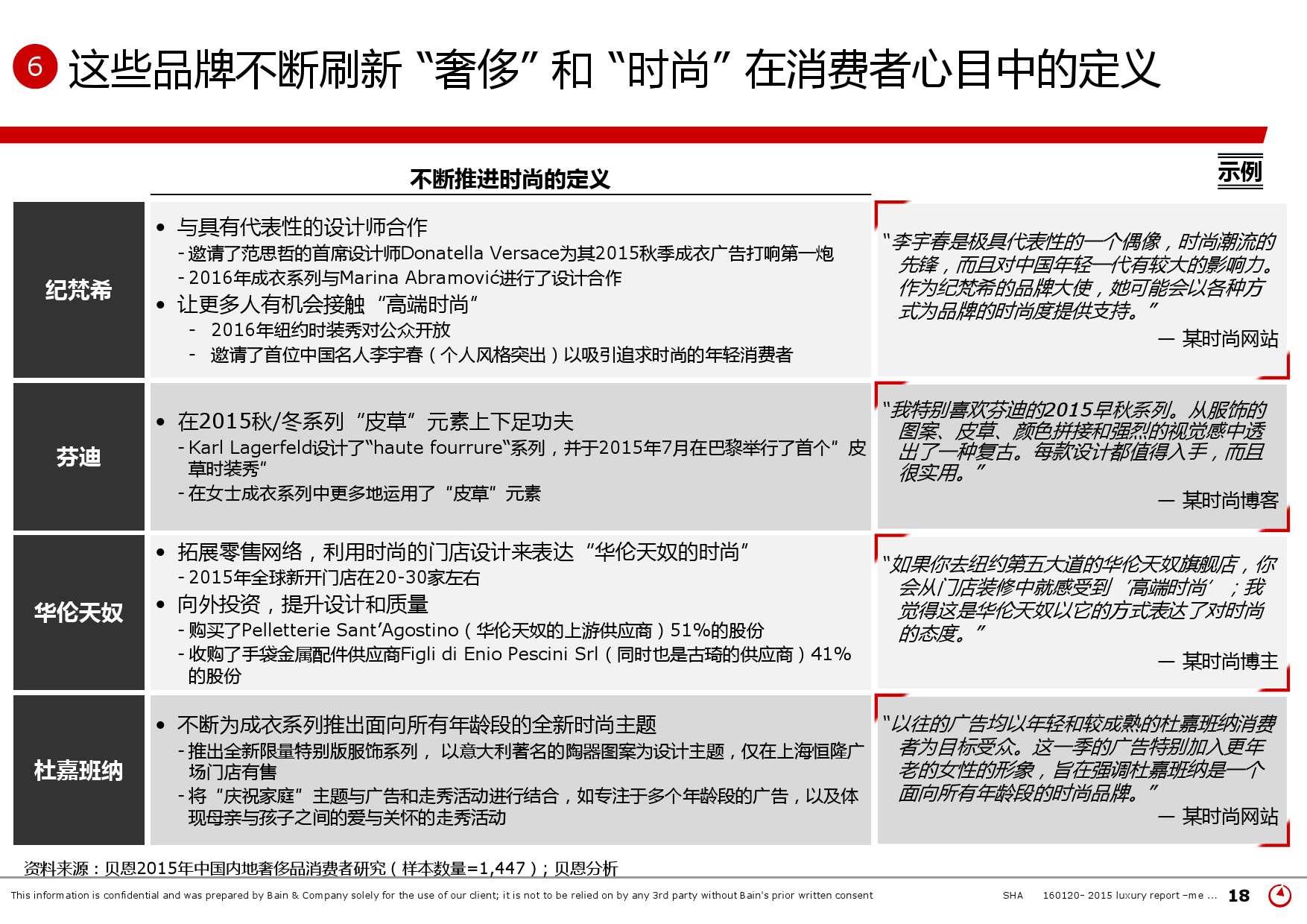 2015年中国奢侈品市场研究报告_000018