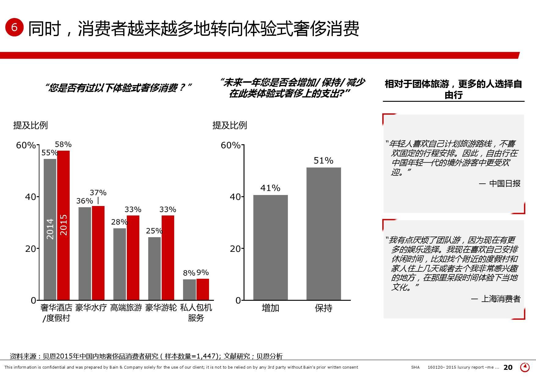 2015年中国奢侈品市场研究报告_000020