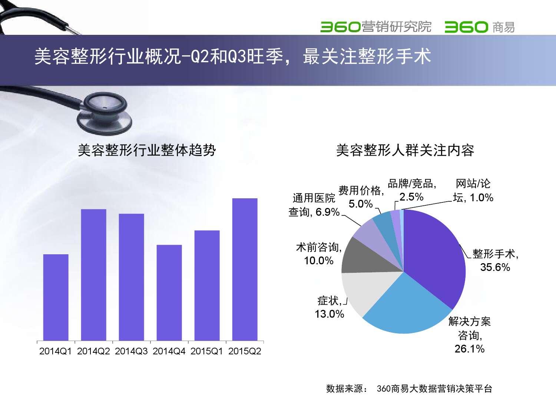 2015年医疗行业报告_000009