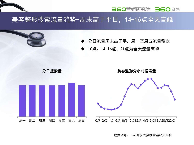 2015年医疗行业报告_000011