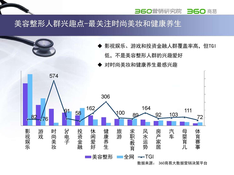 2015年医疗行业报告_000014