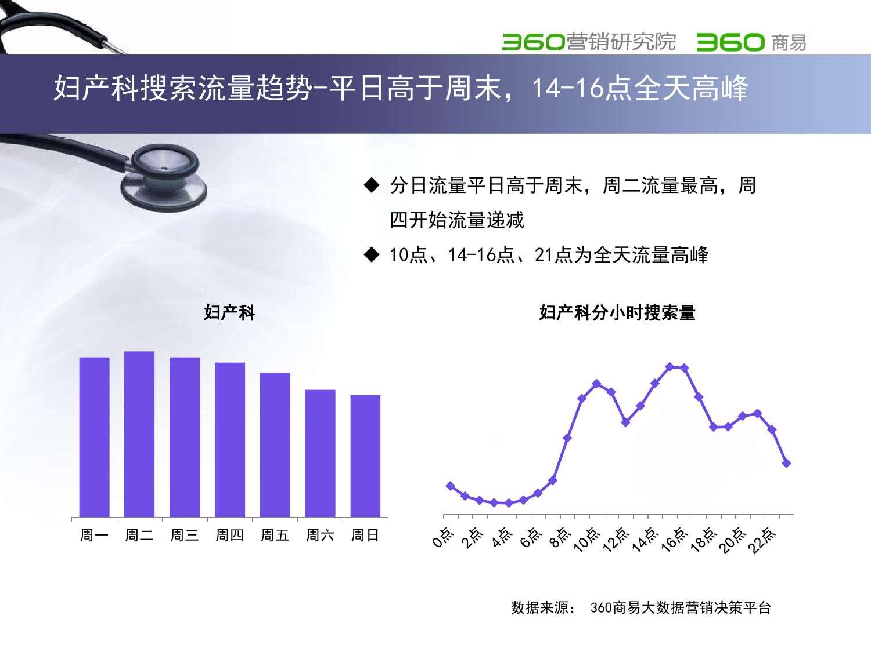 2015年医疗行业报告_000018