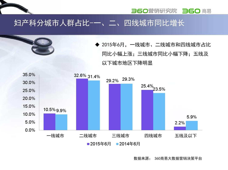 2015年医疗行业报告_000019