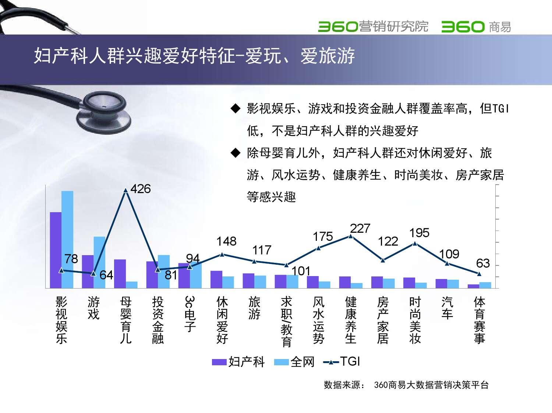 2015年医疗行业报告_000021