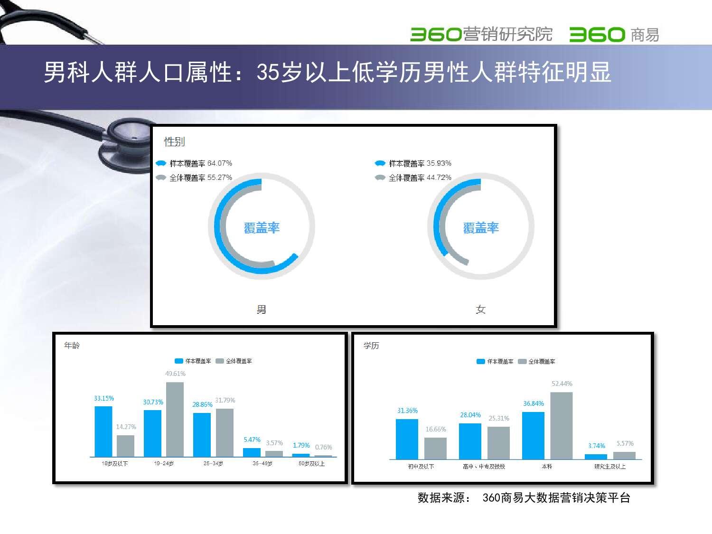 2015年医疗行业报告_000024