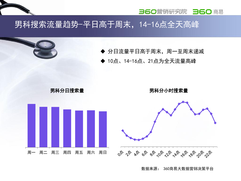 2015年医疗行业报告_000025