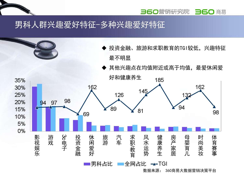 2015年医疗行业报告_000028