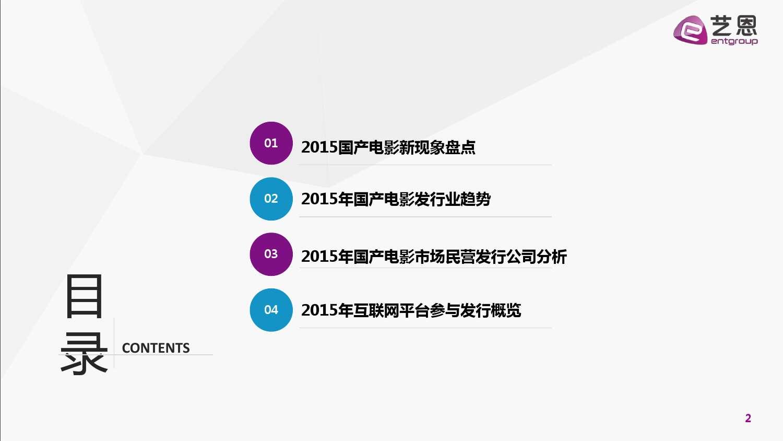 2015年国产电影发行市场白皮书_000002