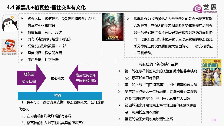2015年国产电影发行市场白皮书_000030