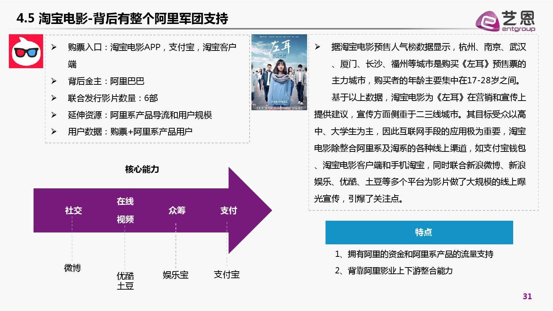 2015年国产电影发行市场白皮书_000031