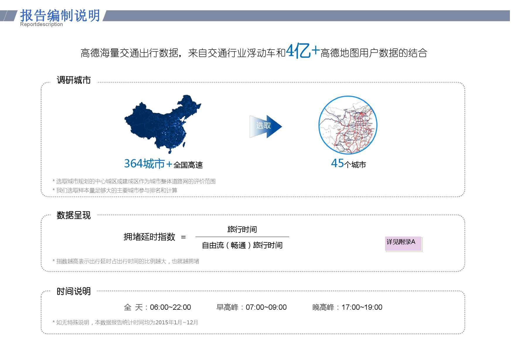 2015年度中国主要城市交通分析报告-final_000003