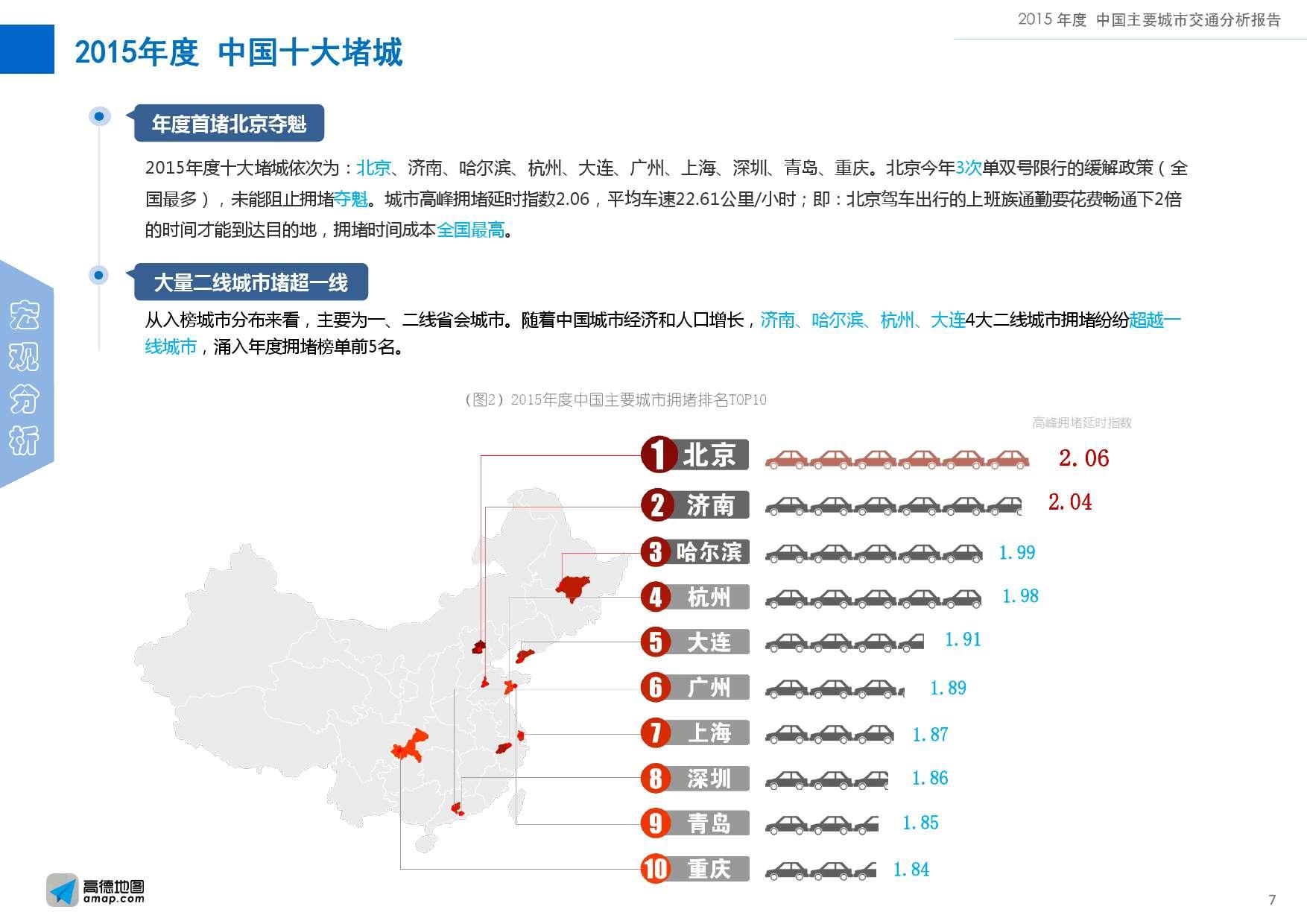 2015年度中国主要城市交通分析报告-final_000007