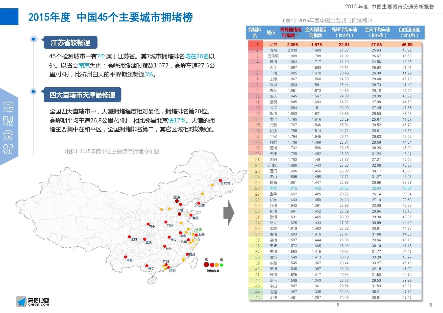 2015年度中国主要城市交通分析报告-final_000008